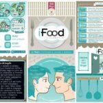 iFood: infinito amore per il cibo